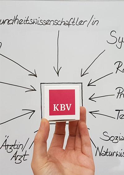 Hand mit KBV-Logo vor weißer Tafel mit Stellenbeschreibungen