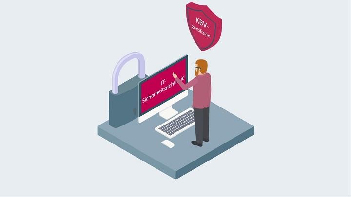 IT-Sicherheitsrichtlinie im Überblick