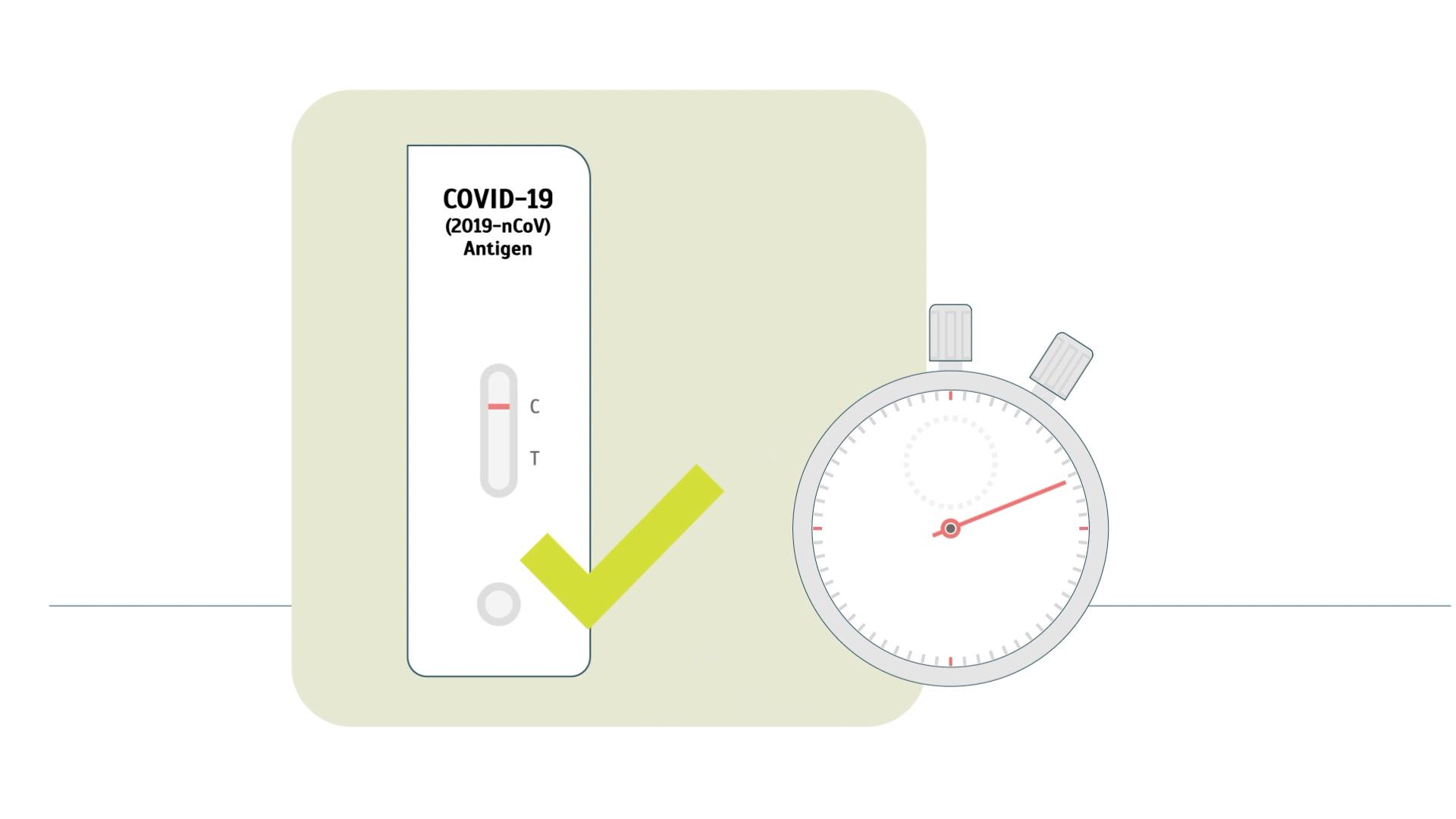 PoC-Antigen-Tests: schnell, aber richtig