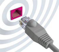 Informieren Sie sich über das sichere Netz